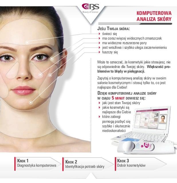 Komputerowe badanie skóry